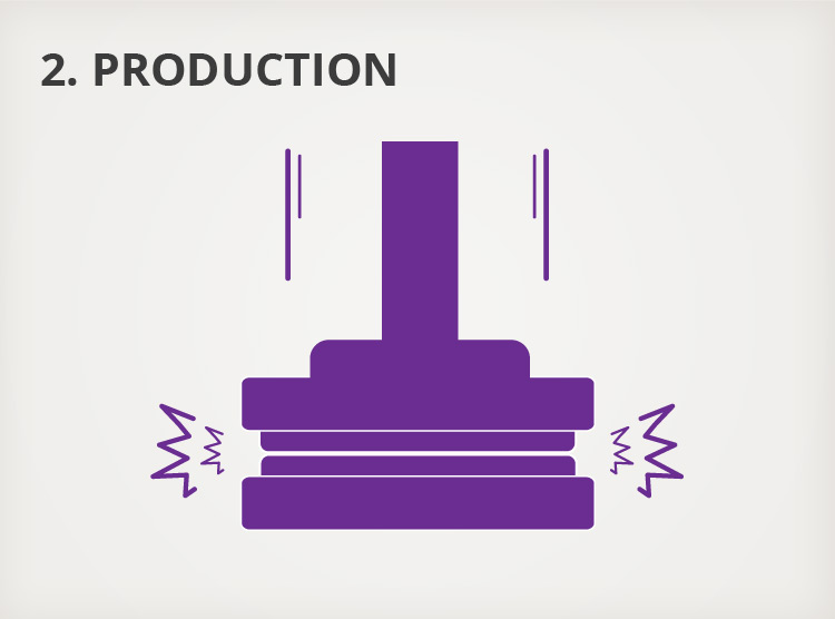 Our Process - 1. Production