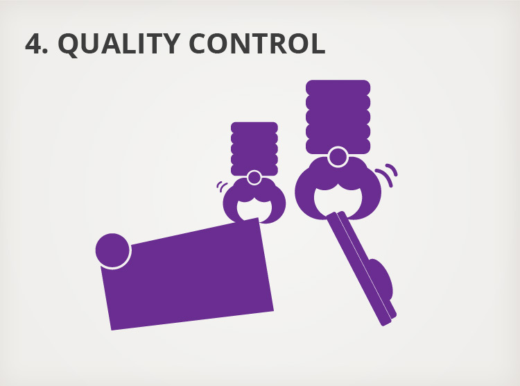 Our Process - 4. Quality Control