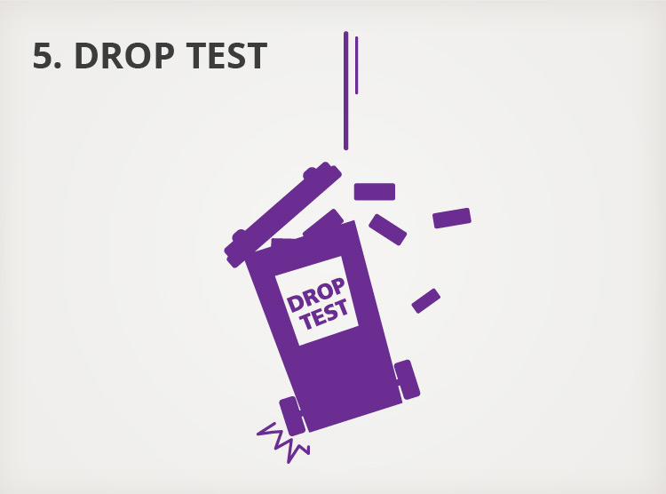 Our Process - 5. Drop Test