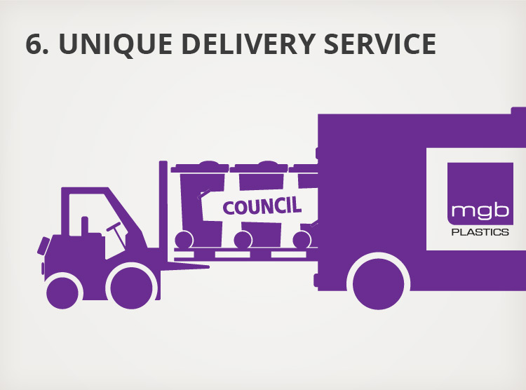 Our Process - 6. Unique Delivery Service