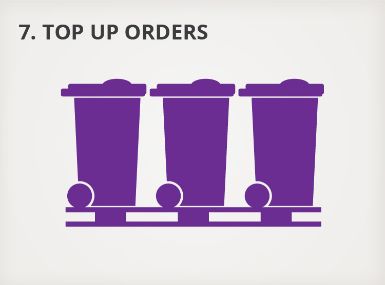 Our Process - 6. Top-Up Orders